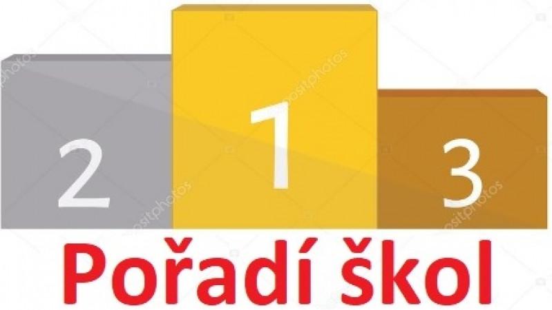 Hodnocení škol okresu Praha - západ - duben 2019